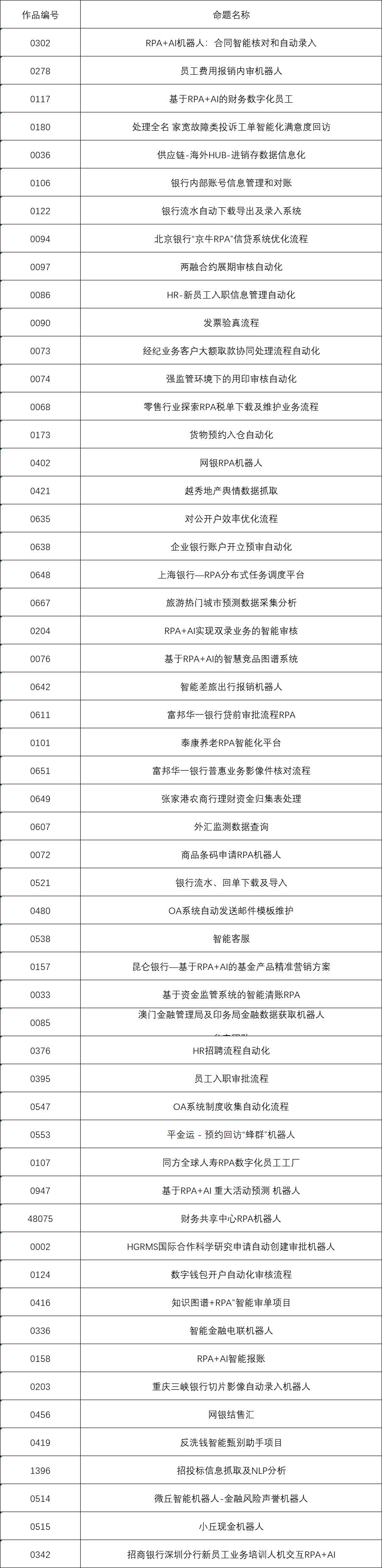 企业组名单.png
